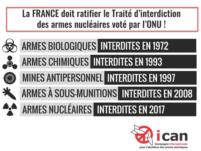 la France doit ratifier le Traité d'interdiction des armes nucléaires voté par l'ONU